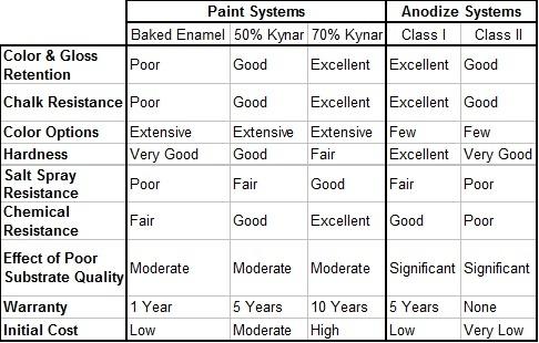 Actuator Anodizing vs Painting Enclosure.jpg